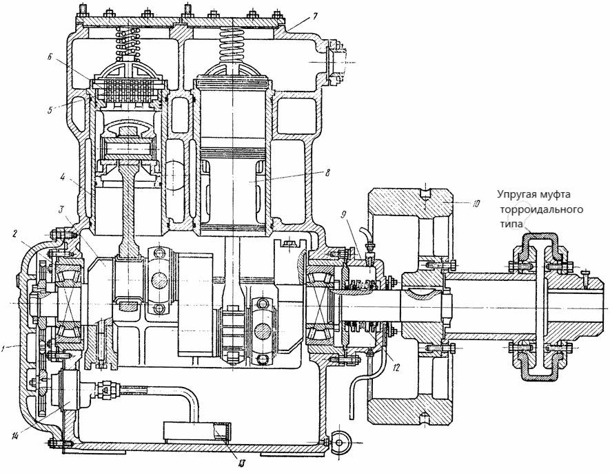 YkAAAgFqoOA 960 - Выбираем компрессор для гаража или автосервиса