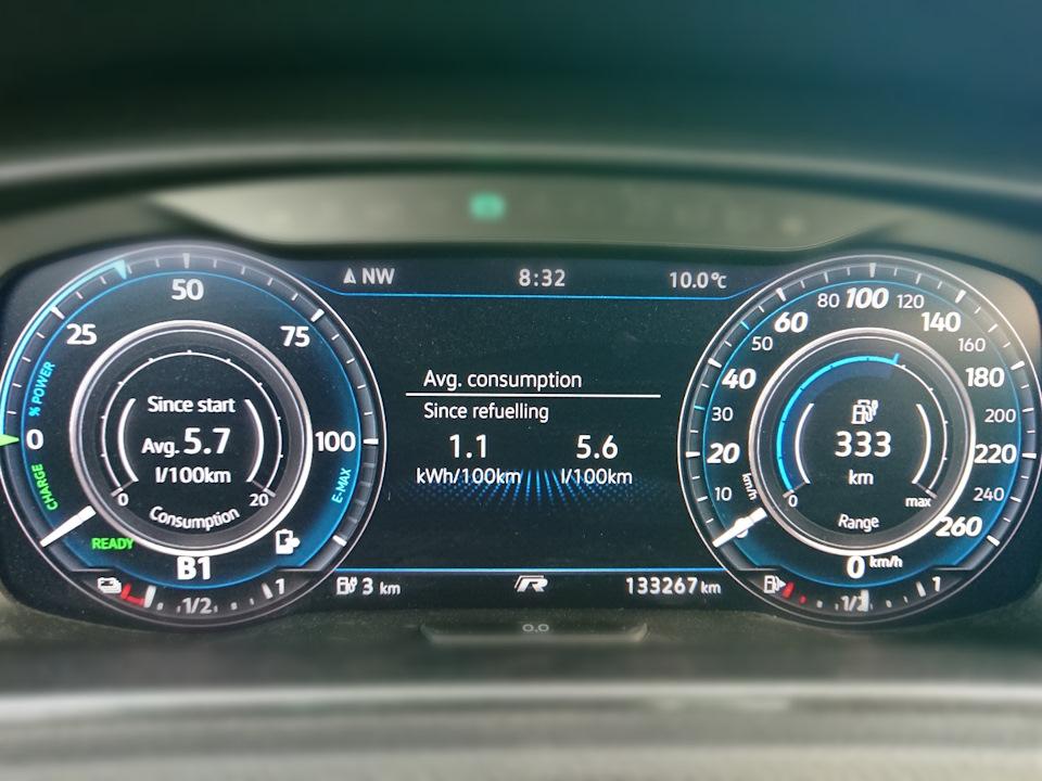 Golf 7 Active info display themes (coding&adaptation