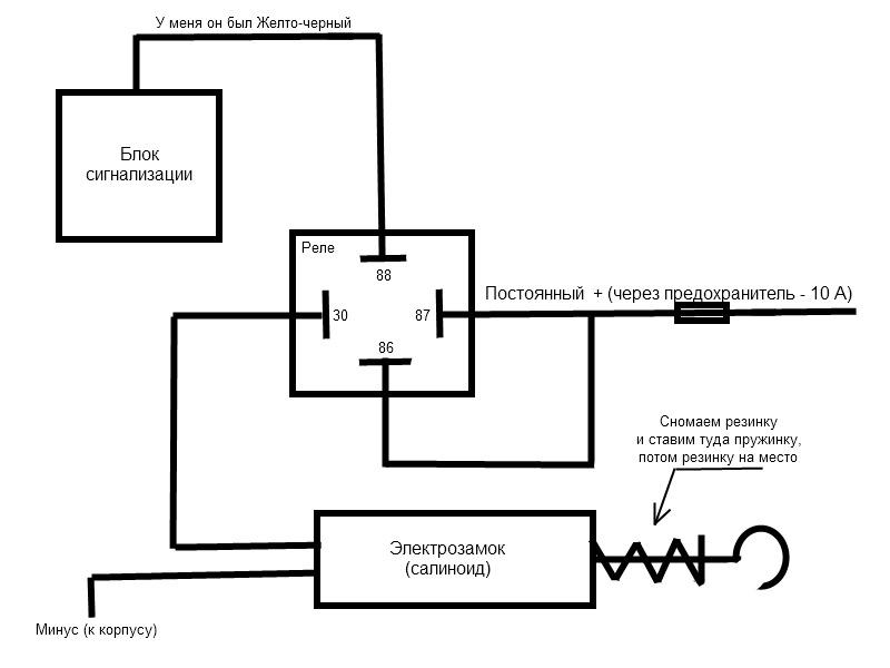 Вот схема подключения привода.