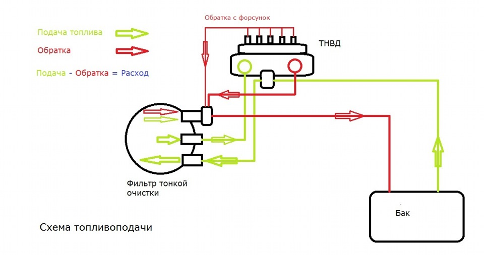 Схема подключения штатного датчика топлива