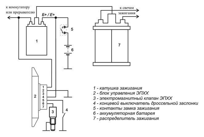 Схема подключения ЭПХХ