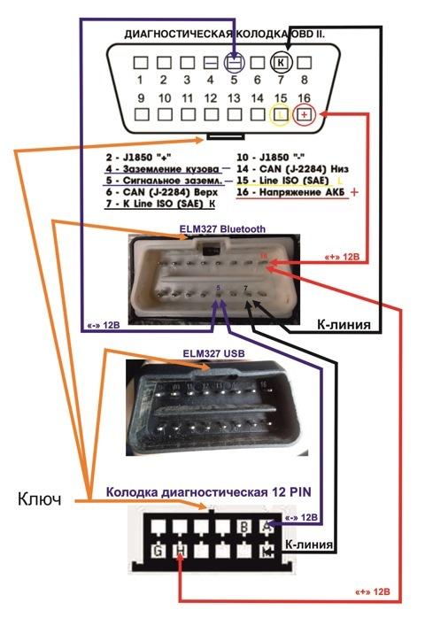 схема obd 2 кабель