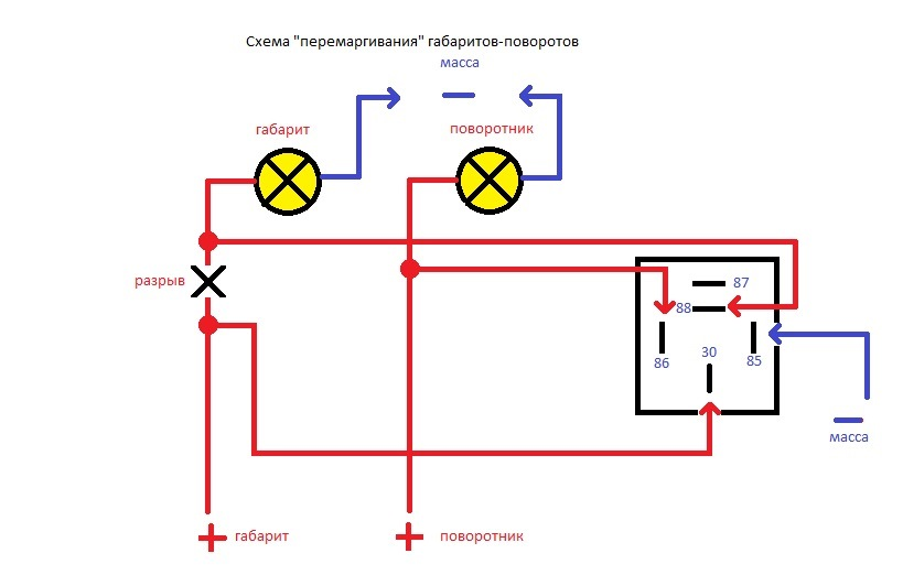 Схема подключения габа