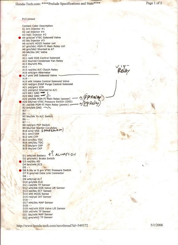 The Manual SWAPO HA In The Honda Accord Logbook - P2j ecu wiring diagram