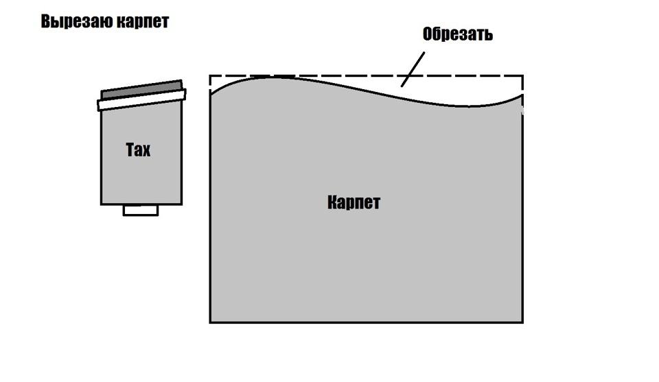 Тахометр от Ваз 2106 на Ваз