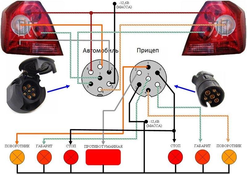 Подключение прицепа к легковому автомобилю ваз схема