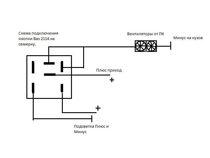 Схема кнопок бокового