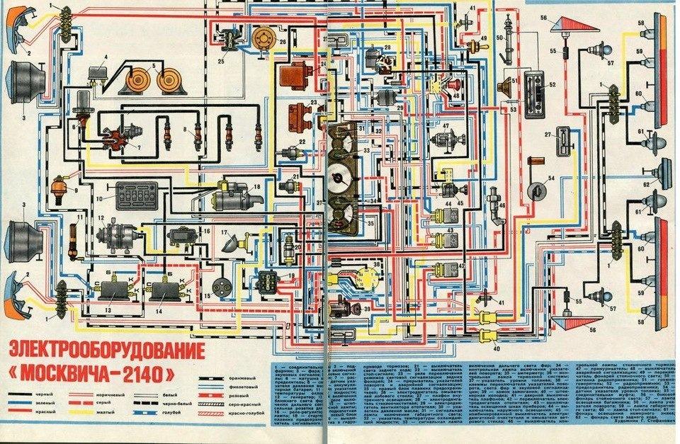 Электрооборудование Москвича