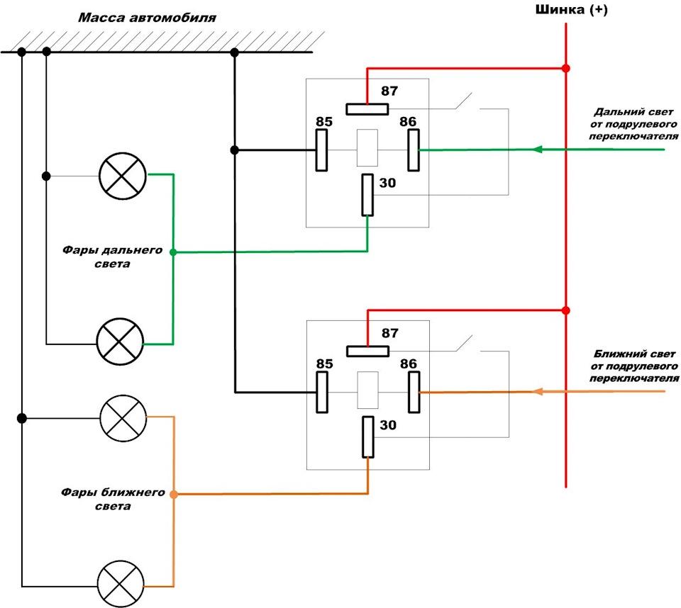 Схема подключения ближних огней
