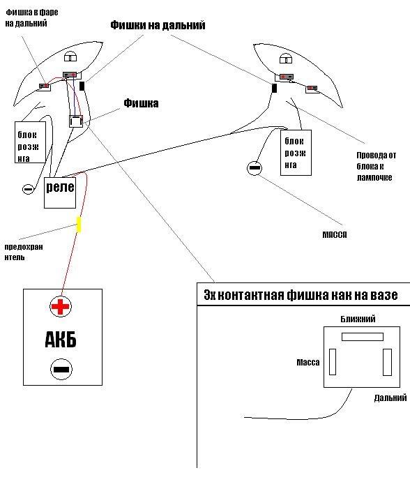 Схема подключения биксеноновых