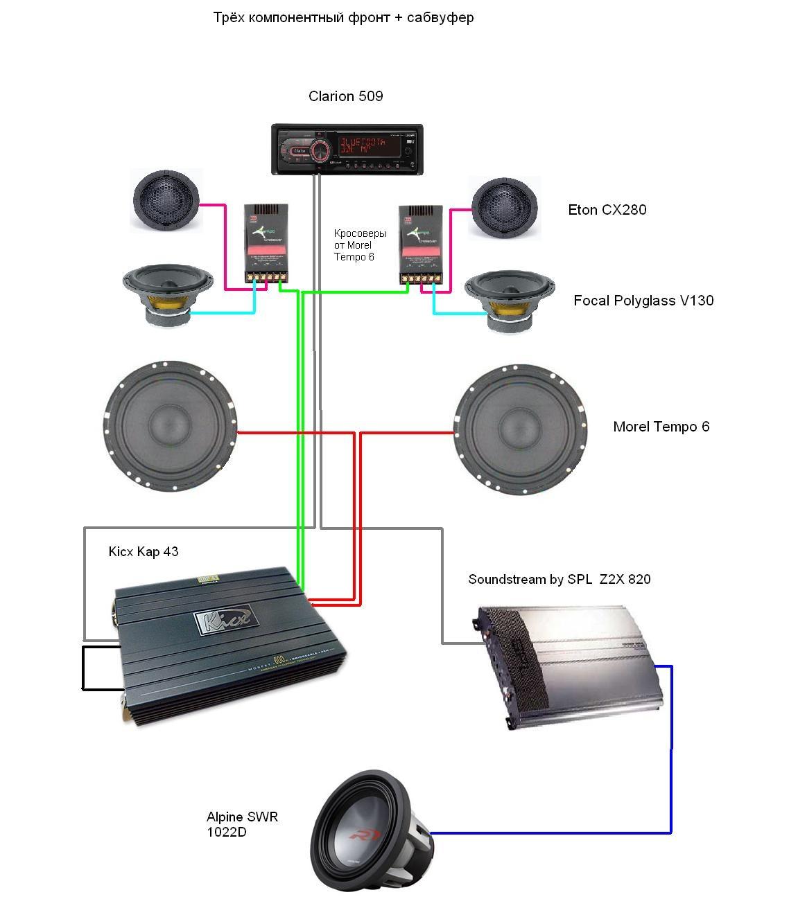 Как подсоединить кроссовер на динамики авто фото