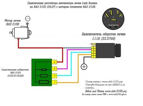 Буду дополнять статью, но пока что что нашел полезного.  Вентилятор отопителя ВАЗ 2108 LUZAR - менее шумный.