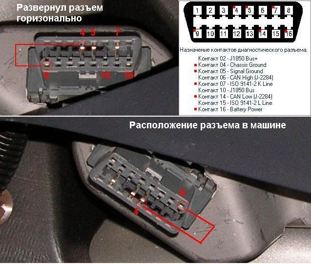 Если вам необходимо отремонтировать автомобиль, всю полезную информацию вы найдете на