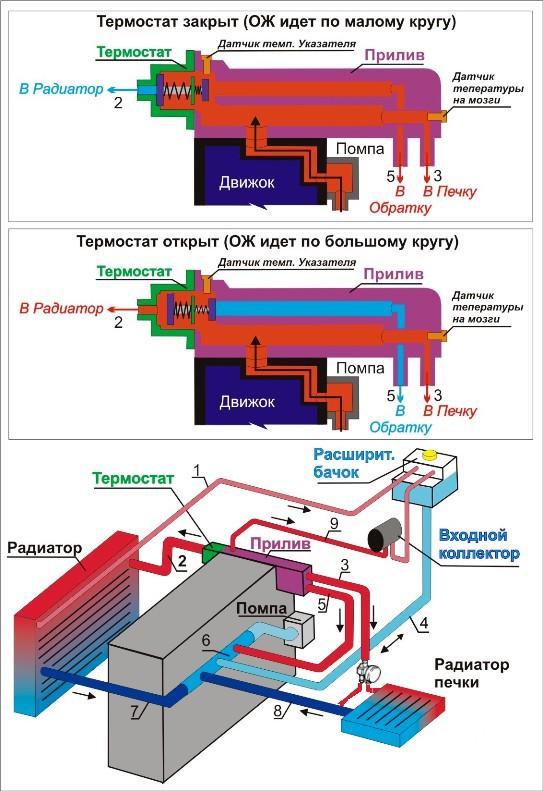 схема работы компрессора кондиционера opel vectra b