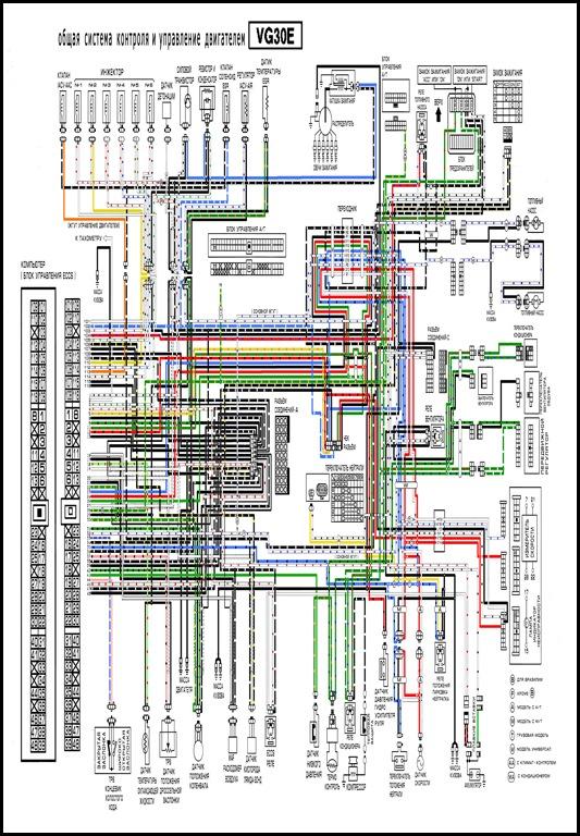 nissan terrano 1992 г. схема электро проводки