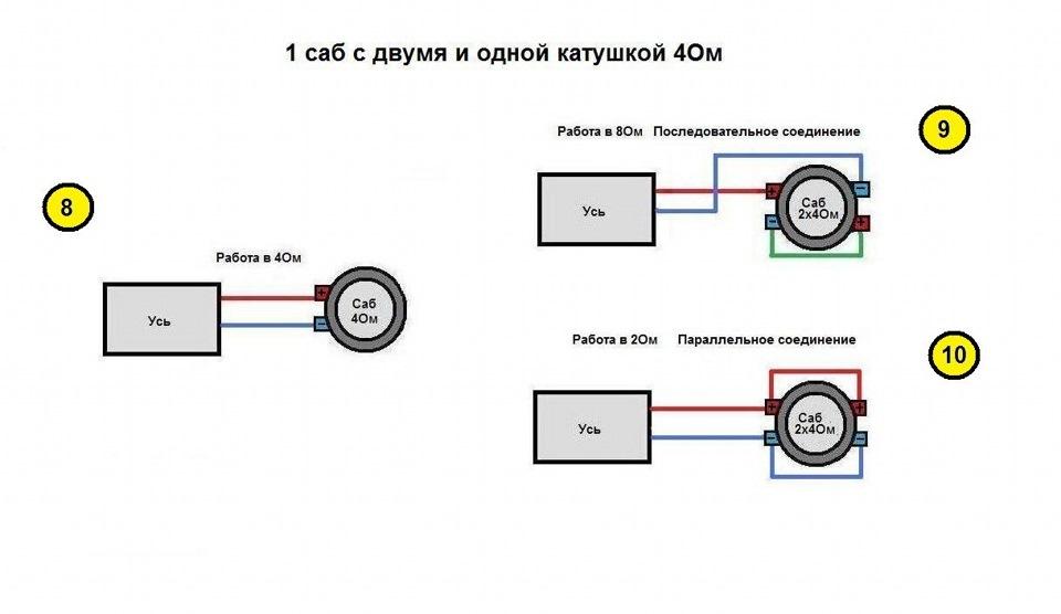 Схемы подключения сабвуферов.