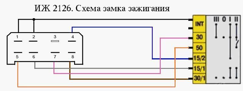 Схема контактной группы ИЖ-