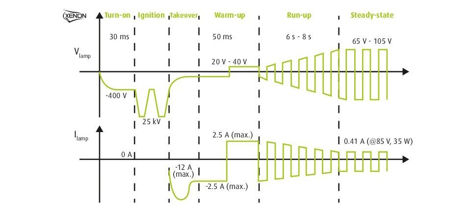 a4a90das 960 - Схема подключения ксеноновой лампы