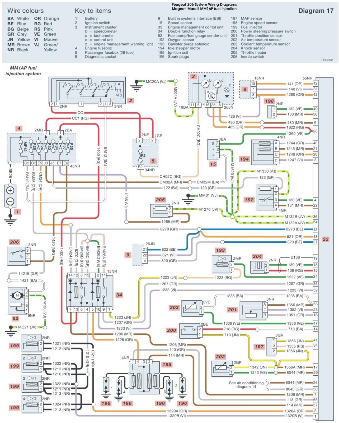 Пежо 406 электросхема включения бензонасоса