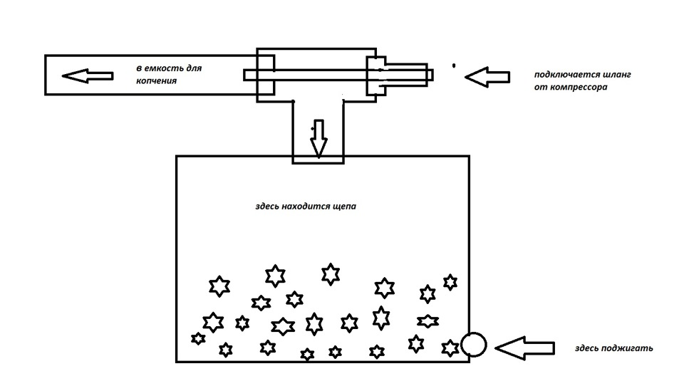 Дымогенератор схема