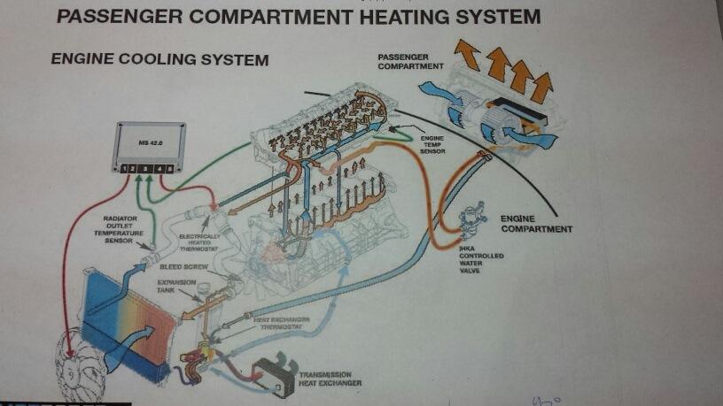 Схема системы охлаждения бмв фото 997