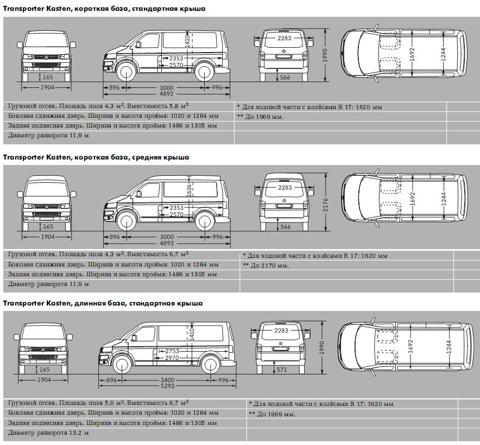 Размеры кузова транспортера невский завод конвейерного оборудования с петербург