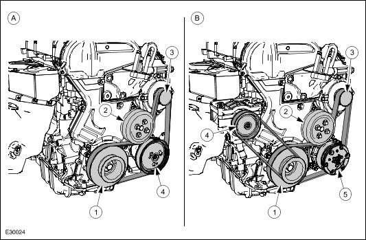 Замена ролика натяжителя ремня генератора ford fusion Снятие и установка двигателя w204