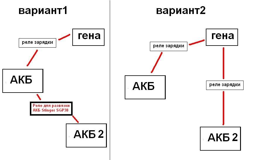 связка АКБ