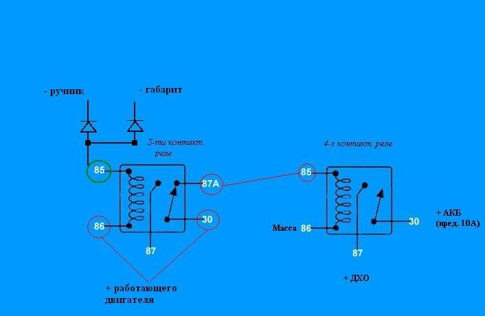 Схема ДХО (при использовании