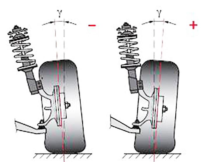 Как сделать развал схождение на пассат б3