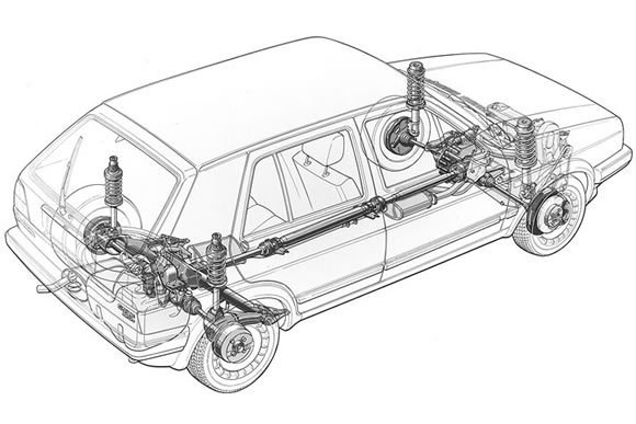 привода VW Golf 3 Syncro