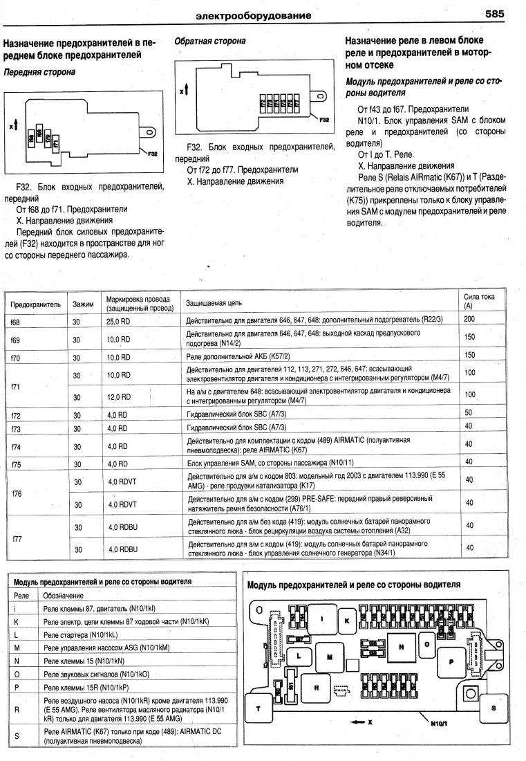 Схема предохранителей на мерседес с 220