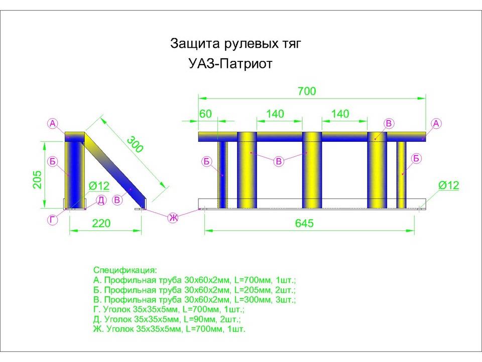 Отвалы на УАЗ своими руками (чертежи)