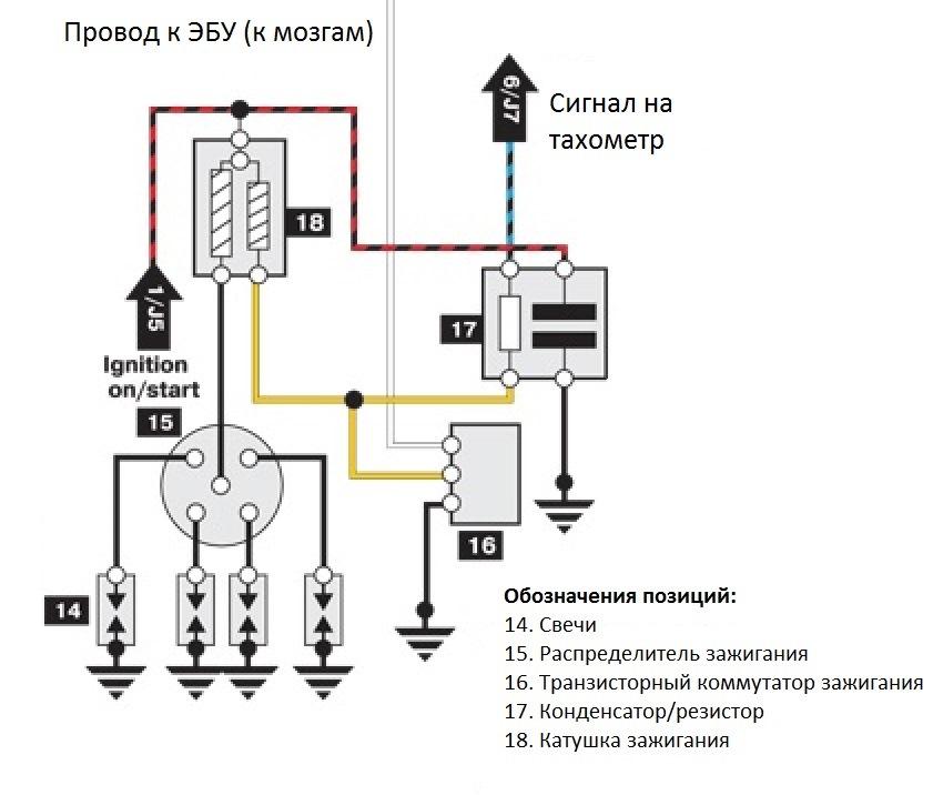 Схема зажигания двигателей
