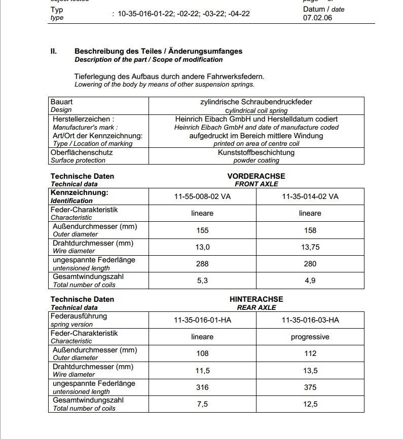Gemütlich 11 Drahtdurchmesser Galerie - Die Besten Elektrischen ...