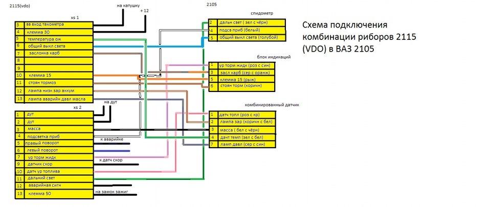 Ваз 2109 схема приборки инжектор