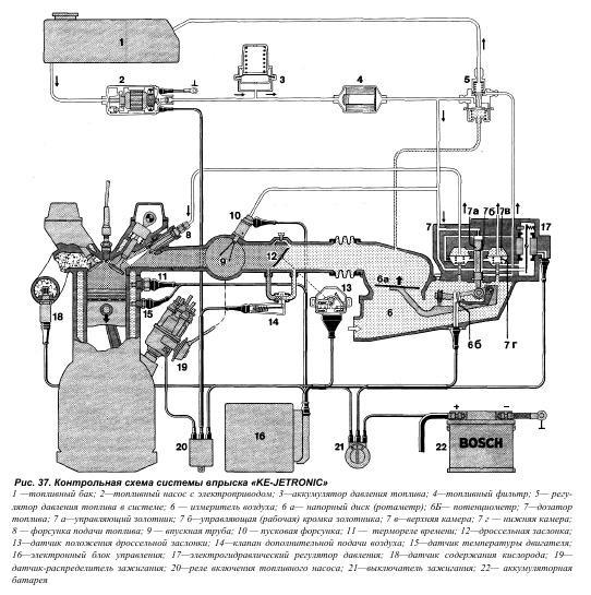 системы «K-Jetronic», фирмой