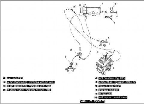 Подключение вакумных трубок на 2е Digifant МКПП Схема подключения переходного контроллера на Волговский ДМРВ...