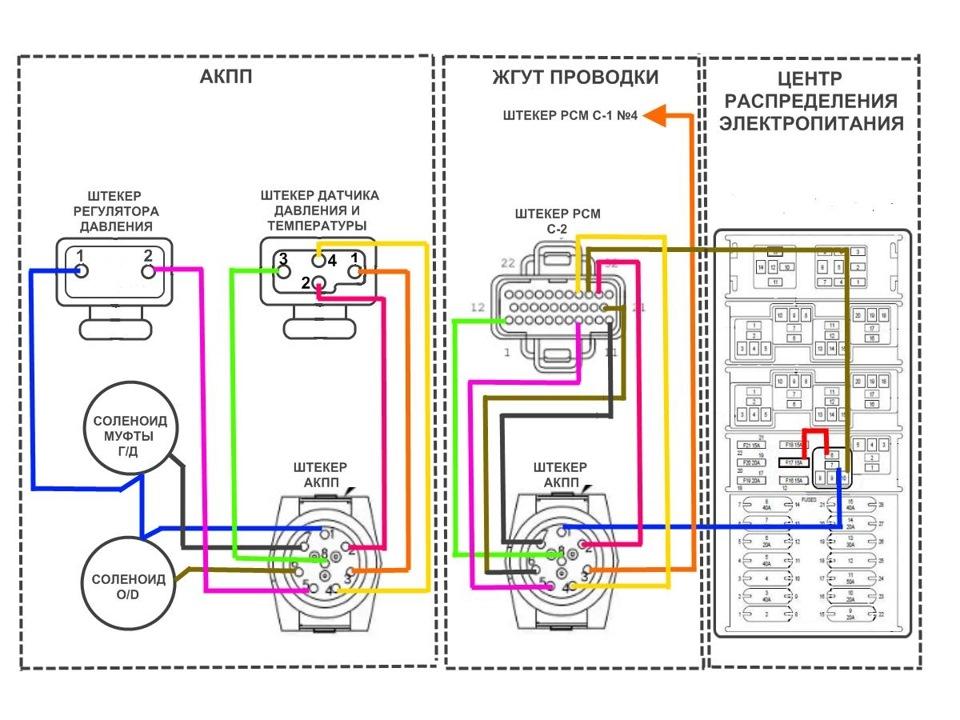 Электрическая схема АКПП 44RE