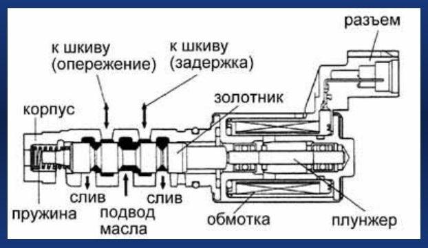 p1656 toyota rav-4