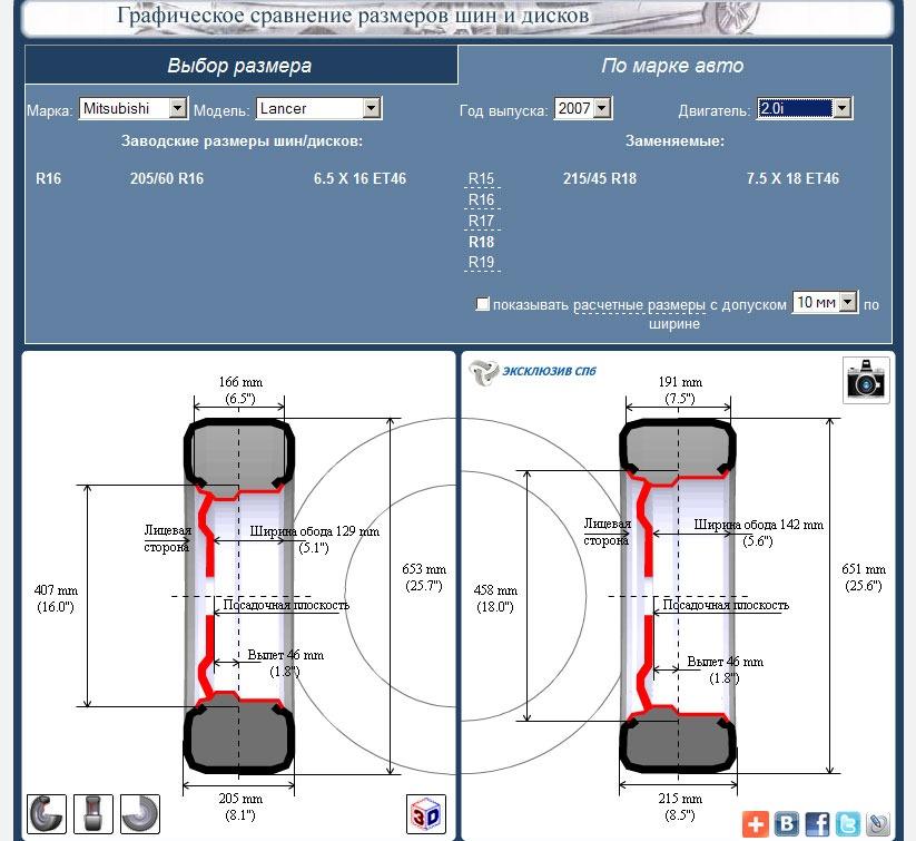 Шинный калькулятор онлайн - визуальный калькулятор шин