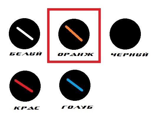 Схема подключения шлангов к