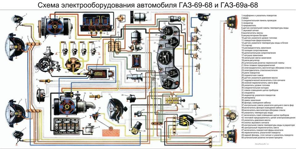 Ремонт электрооборудования автомобилей своими руками