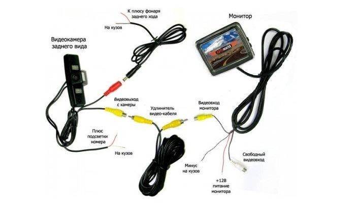 Как установить камеру заднего вида своими руками видео