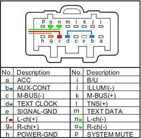схема подключения магнитолы на mazda 3