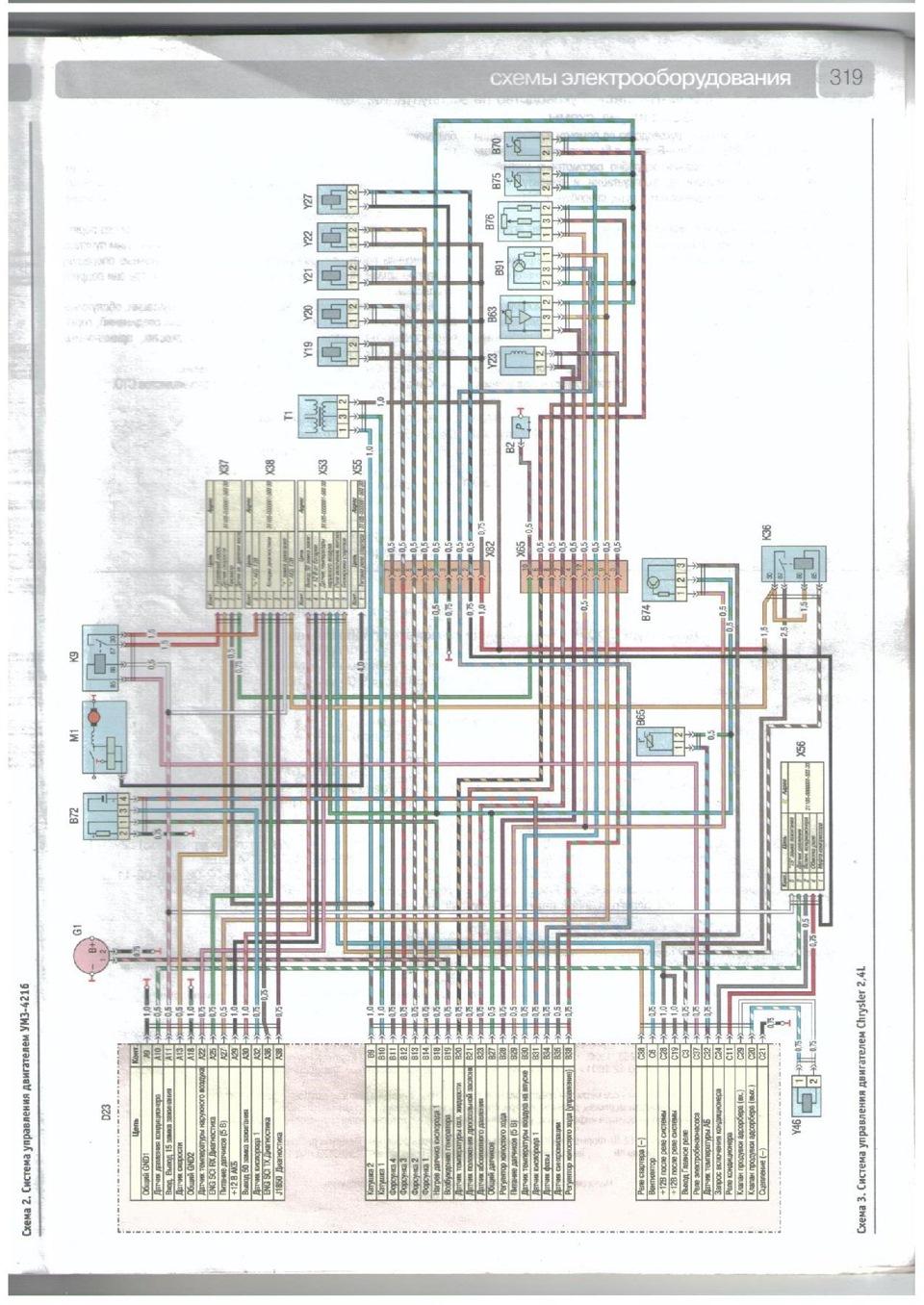 Схема электропроводки на газель 2705