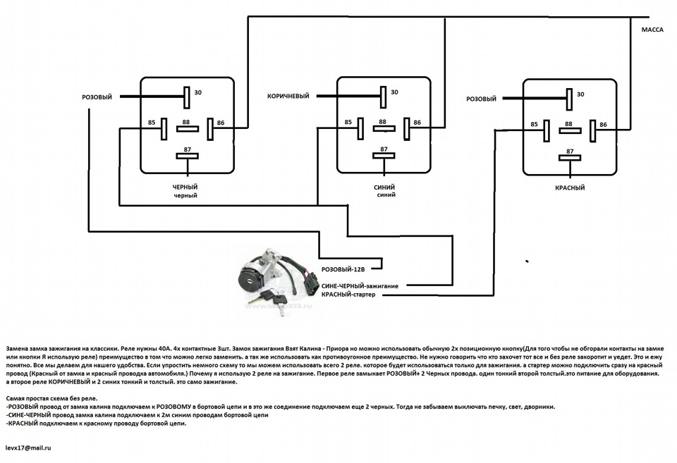 Вязаные комплекты для новорожденных крючком на выписку схема