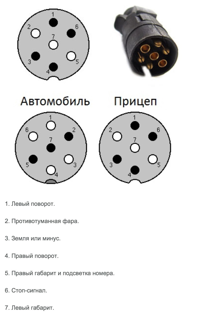 схема монтажа фаркопа хендай санта фе