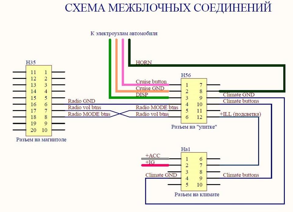 Схема мультируля тойота