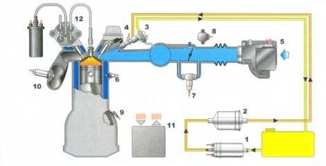 Схема системы впрыска М-Motronic.